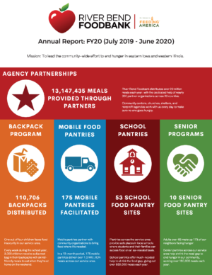 Image of first page of FY20 Annual Report